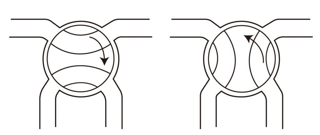 Funcionamiento cilindro