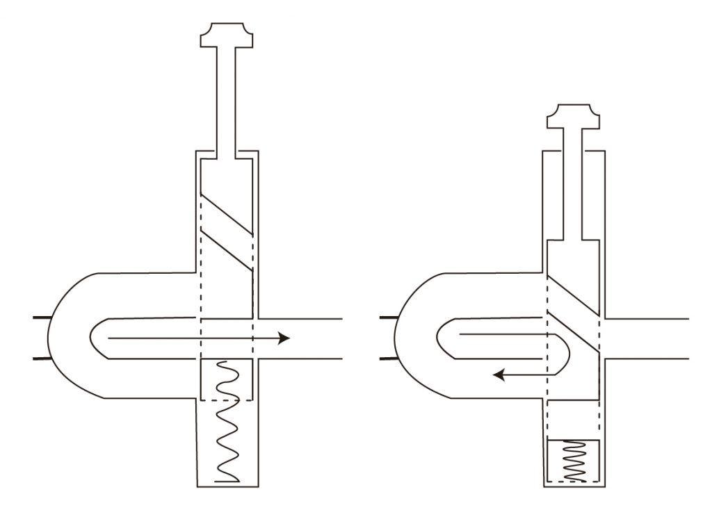 Funcionamiento de un pistón