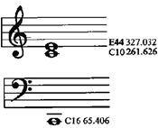Notas contiguas en una serie armónica generan la fundamental.